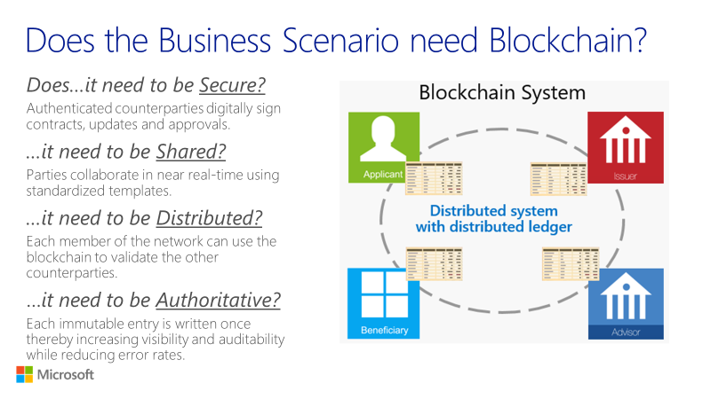 does the business need a blockchain